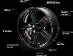 Rotobox RB2 Best carbon wheel in the world not BST Dymag